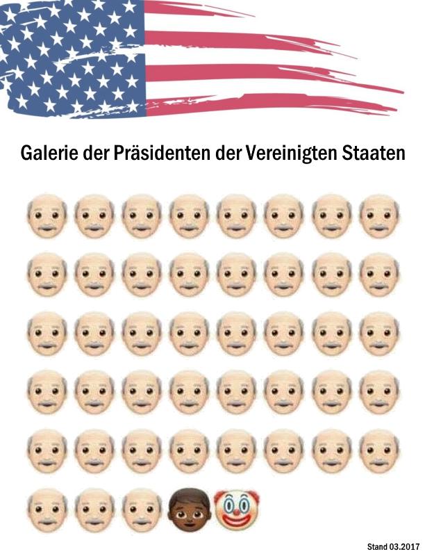 Galerie der Präsidenten der Vereinigten Staaten